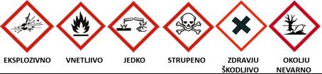 nevarne